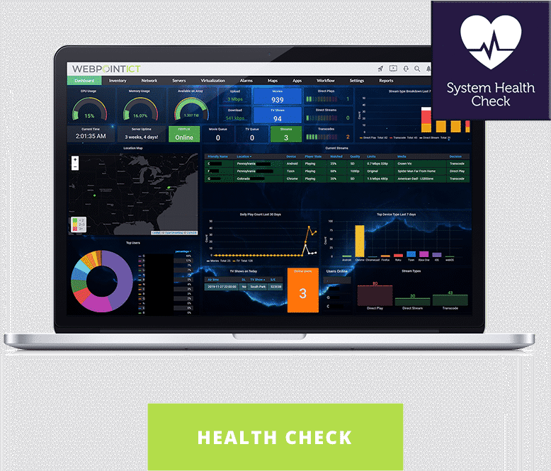 IT Support Health Check